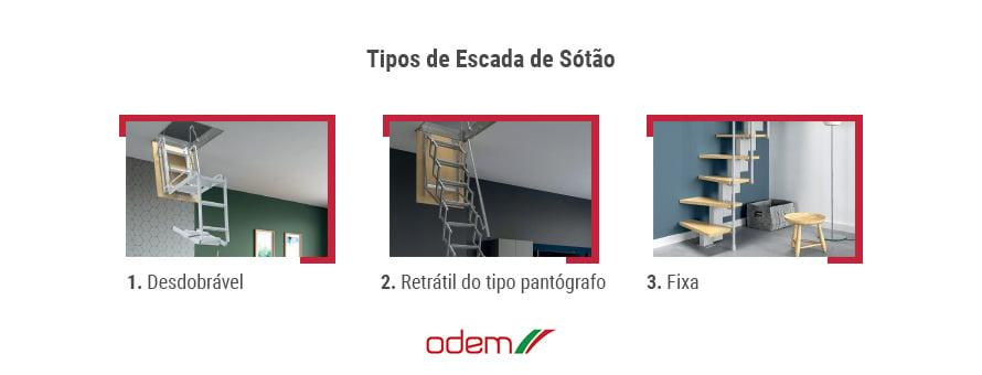 01-como-escolher-escadas-de-sotao