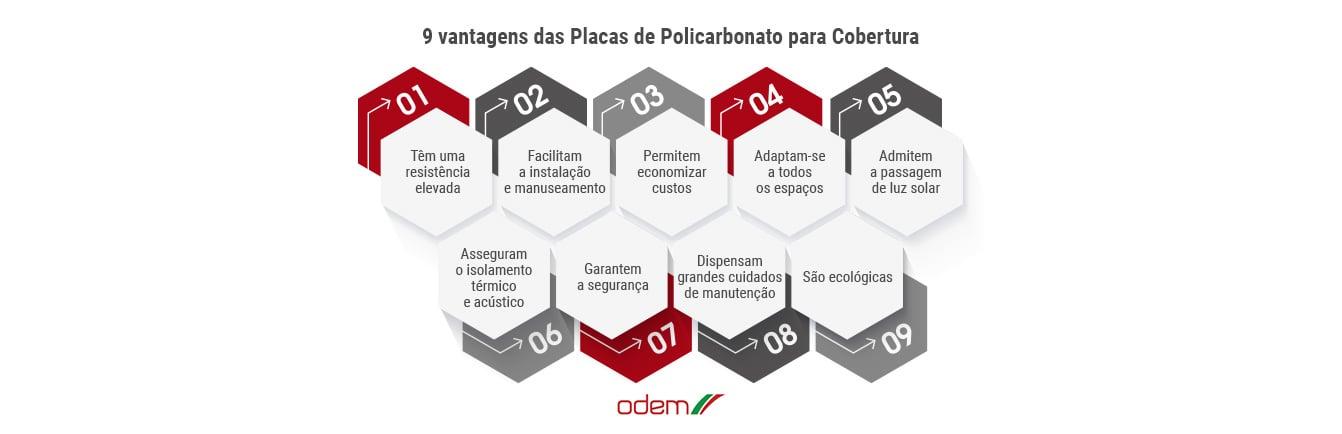 9-vantagens-das-placas-de-policarbonato-para-cobertura-odem