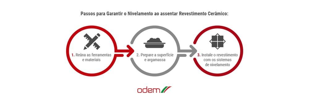 passos-para-garantir-o-nivelamento-ao-assentar-revestimento-ceramico